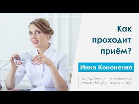 Как проходит консультация врача-диетолога, нутрициолога Инны Кононенко. Санкт-Петербург