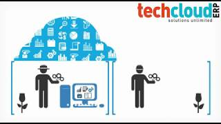 ERP Software Companies in Hyderabad | Cloud Based ERP Software