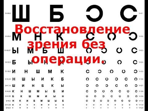 Помогло восстановление зрения по норбекову