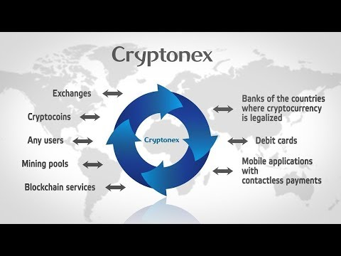 What is Cryptonex?