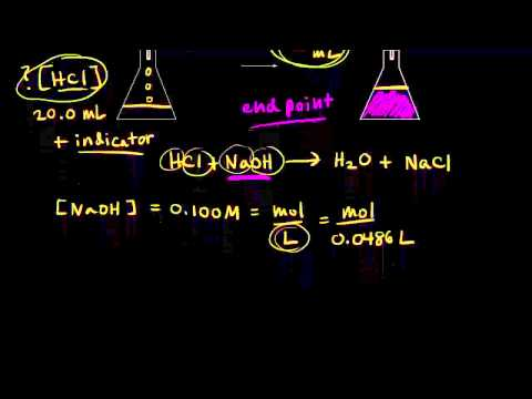 Titration introduction (video) Titrations Khan Academy - titrations