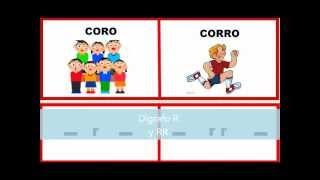 Ejemplos de dígrafos R,RR,LL,CH y Q