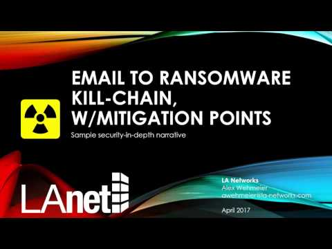 Ransomware Protection Using Cisco and LA Networks