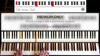 """""""With You"""" by Matt Simons - Cover/Playthrough Tutorial by Jeroen - Piano Lingo"""