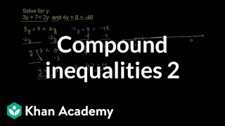 Compund Inequalities 2