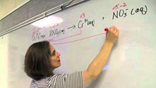 Chemical Reactions In Aqueous Solutions - Part VA