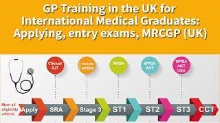 GP Training in the UK for International Medical Graduates (IMGs)