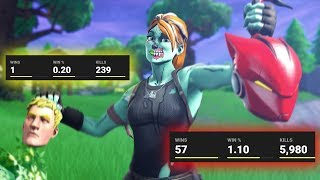 every person i KILL i show their stats... (very bad)