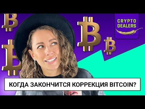 Bitcoin megosztási piaci trend