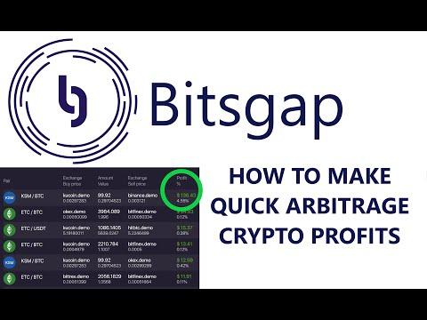 Bitcoin árfejlesztés