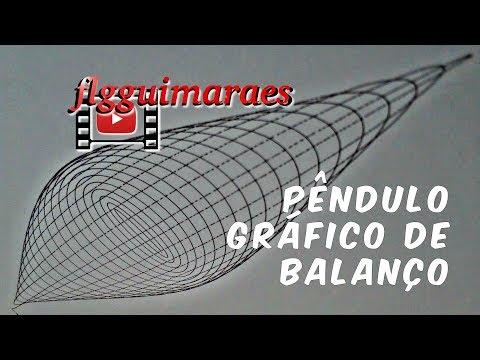 Geométricos com Pêndulo