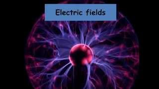 Uniform Electric Fields - A level Physics