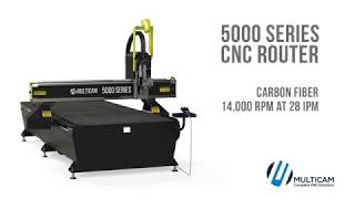 5000 Series CNC Router Cutting Carbon Fiber