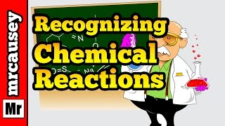 How To Recognize And Classify Chemical Reactions