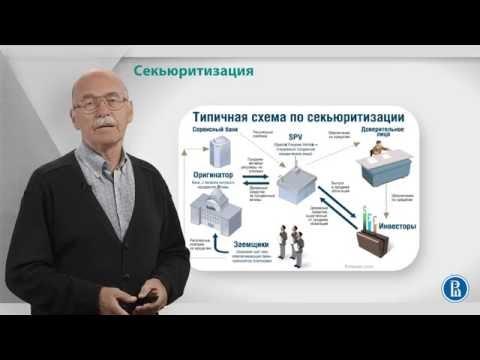 Курс лекций «Фондовый рынок». Лекция 11: Секьюритизация
