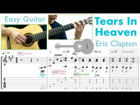 Search Results For chord-gitar-teardrops-in-time-collections - Mp3 ...