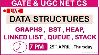Data Structures Previous Year Questions - GATE & UGC NET Exam
