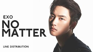 EXO - No Matter   Line Distribution