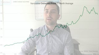 Vancouver Real Estate Market Conditions September 2018