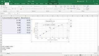 Creating A Line Of Best Fit On Excel
