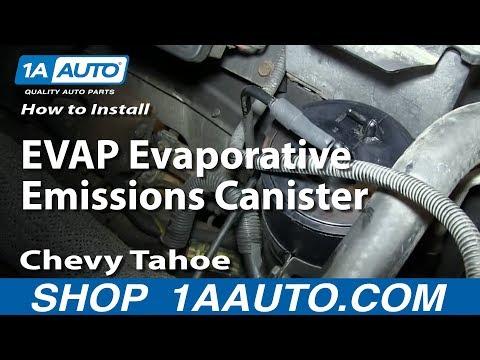 Emissions | CAR VIDYA