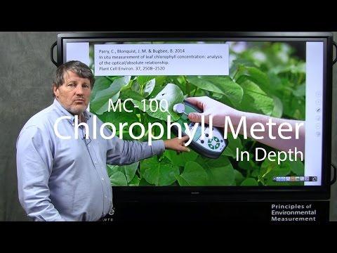 Chlorophyll Content Meter