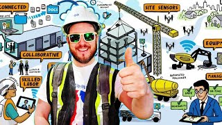 How Does Construction Work? Objectives Of A Project Explained Day 11 LEDA