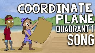 Coordinate Plane and Ordered Pairs Song | 1st Quadrant