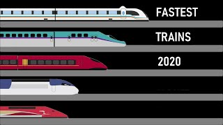 Top 10 Fastest Trains in the World ll 2020