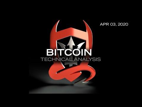 Bitcoin indėliai pagal palūkanas gali