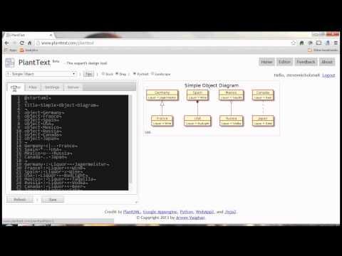 PlantText.com UML Editor Launched - Steven A Nichols