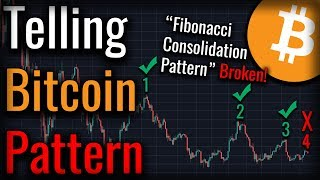 This Strange Bitcoin Pattern Makes A Telling Prediction!