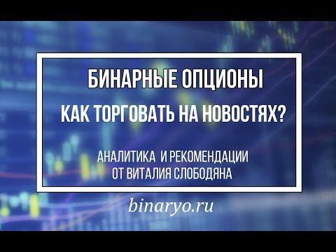 Обучение опционам на бирже
