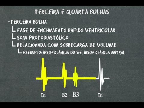 Folha de registo da pressão arterial na temperatura