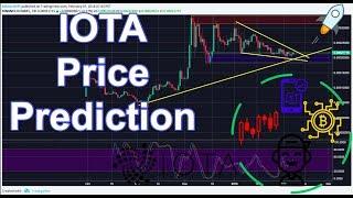 IOTA (IOTA/BTC): Technical Analysis Update!