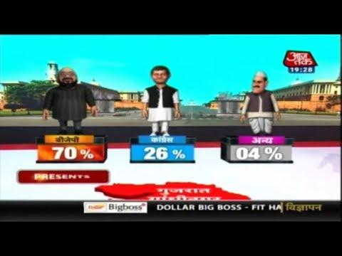 Amit Shah की सीट गांधीनगर सीट के आंकड़े, बीजेपी ने 70 % सीट से कांग्रेस को पछाड़ा | Exit Poll 2019
