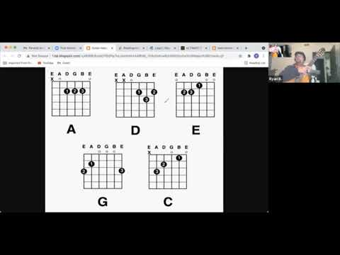 This video is from an online guitar class.   I covered how to play basic guitar chords and how to improve sound of each chord