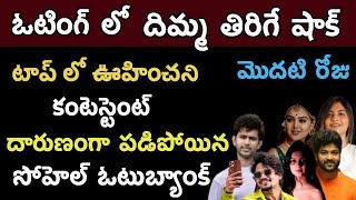 Bigg Boss 4 Telugu Voting|BB 4 Telugu 10th Week Voting | Who Is Leading In Voting | Who Is In Danger