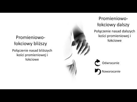 Jak pozbyć się bólu lewej stopy