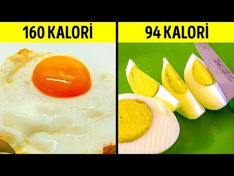 Sağlıklı Beslenme Gurularının Yaptığı 11 Büyük Hata