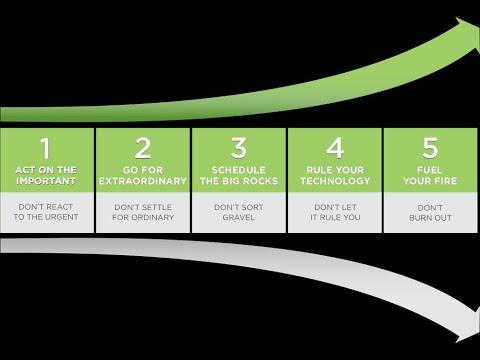 As 5 Escolhas Para Uma Produtividade Extraordinaria
