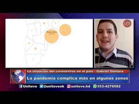 La situación del coronavirus en el país