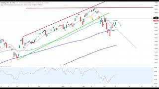 Wall Street – Fokus auf die Notenbank…