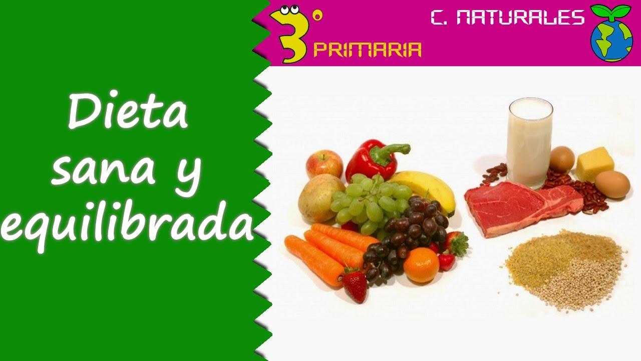Ciencias de la Naturaleza. 3º Primaria. Tema 4. Dieta sana y equilibrada
