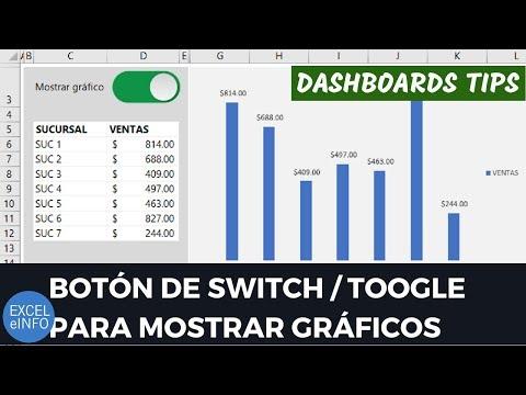 Dashboards Tips: Botón de Switch / Toogle para mostrar u ocultar gráfico en Excel @EXCELeINFO
