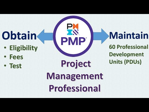 How to Obtain & Maintain PMP Certificate ? - YouTube