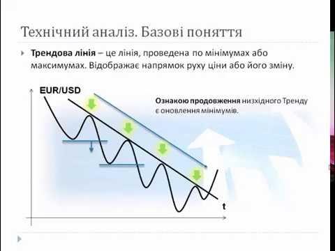 Торг рублей доллара forex