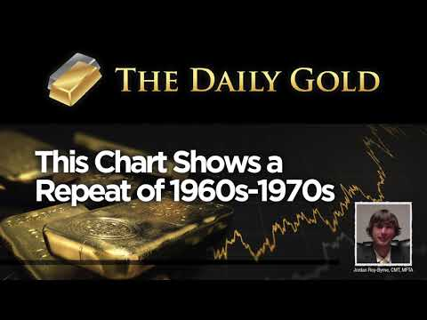 Video: This Gold Chart Shows a Repeat of 1970s