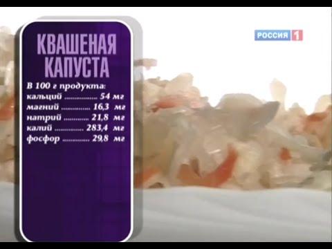 Зависимость сахара в крови от приема пищи