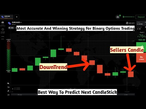 The most profitable binary options trading systems